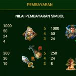 Sistem Pembayaran Slot Golden Monkey Platform Spade Gaming